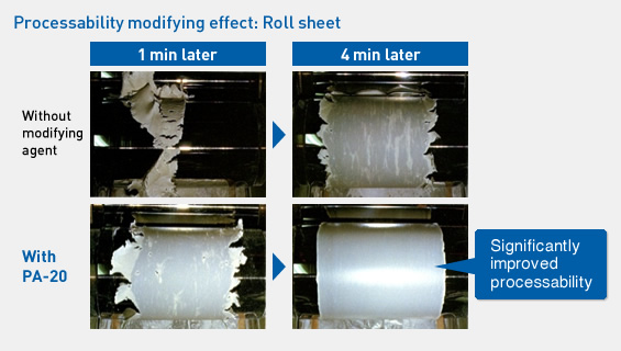 Processability modifying effect: Roll sheet